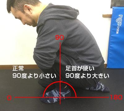 足首の硬さの角度チェック
